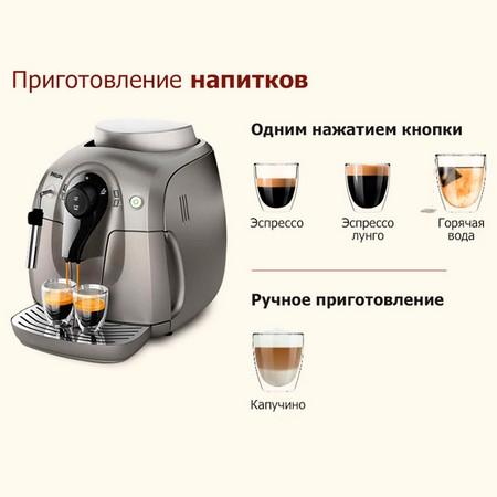 Возможные виды напитков