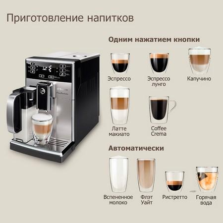 Приготовление напитков