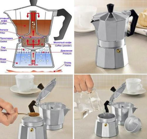 Применение кофеварки
